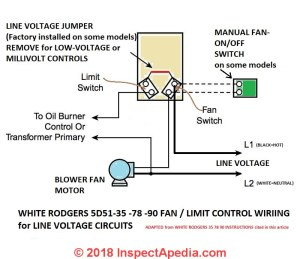 How to Install & Wire the Fan & Limit Controls on Furnaces Honeywell L4064B & All White Rodgers