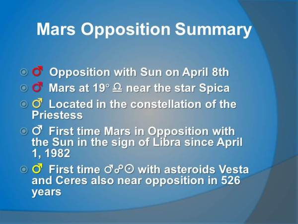 Wavelengths of Mars in Libra | InSpiral Nexus