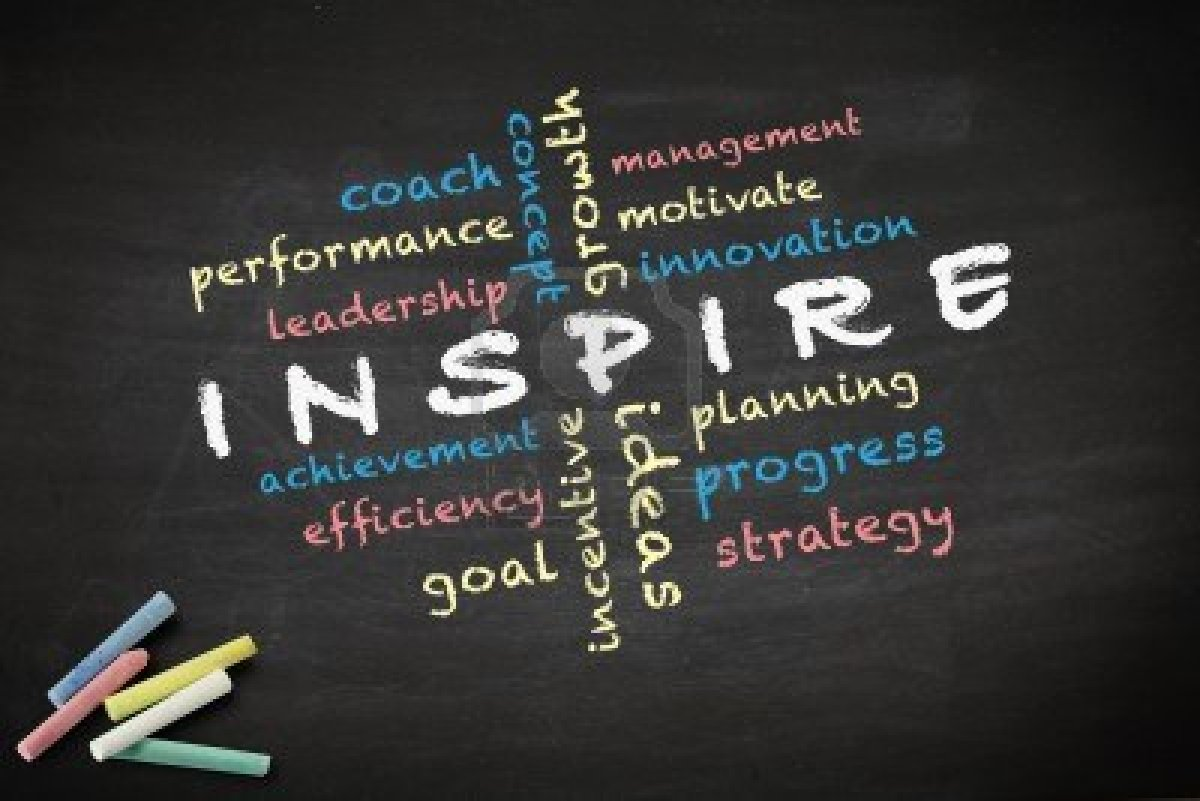 Image result for Images for INSPIRE