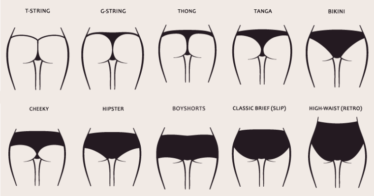 This Is What Your Underwear Reveals About Your Personality