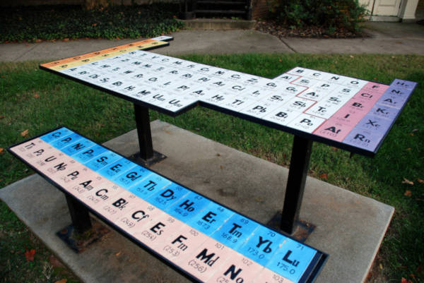 7. The periodic table and bench in Winston – Salem, North Carolina.