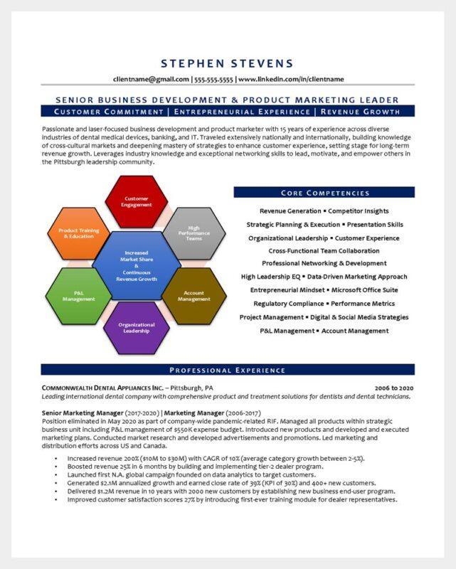 Sr Business Leader Page 1