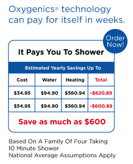 chart showing how much money is saved in water bills