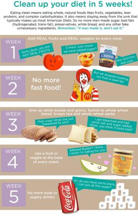 5 Week Diet Cleanse