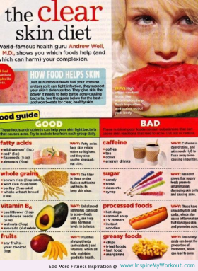 The Clear Skin Diet