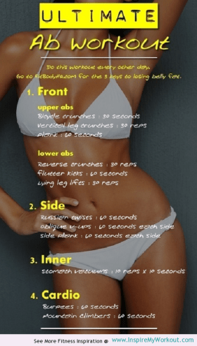 Ultimate Ab Workout