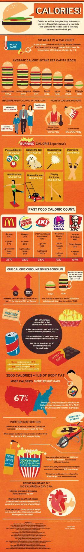 Calories info