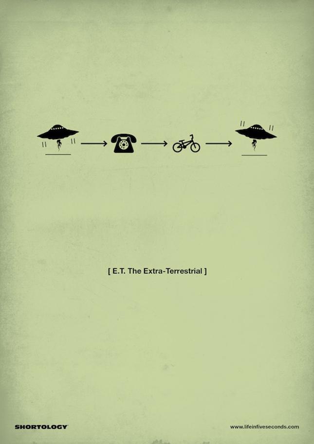 Shortology Film Collection. Più corto di così non si può