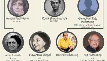 sardar patel family tree