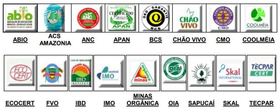 certificação orgânica
