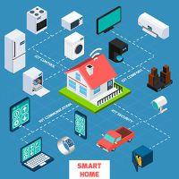 Internet de las cosas (IoT) y Seguridad Inteligente