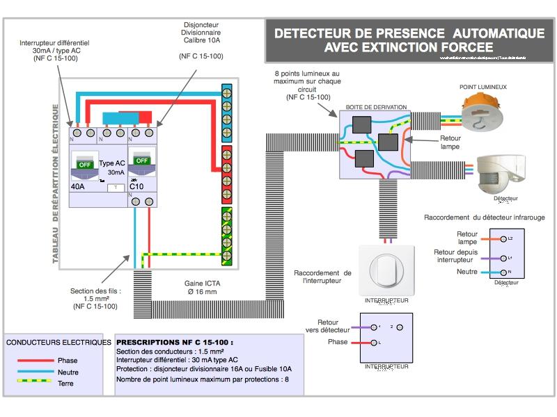 Le Schma Lectrique Et Le Branchement Du Dtecteur De