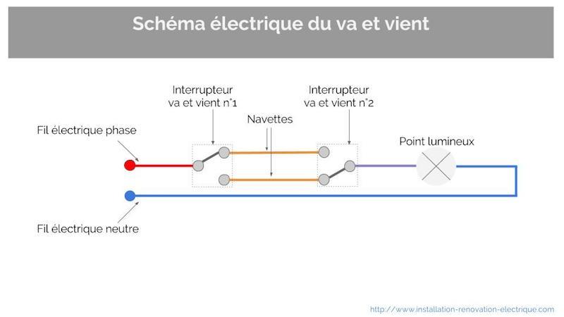 le va et vient schema electrique