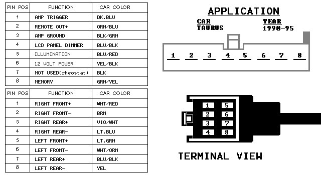 1994 explorer radio wiring diagram  description wiring