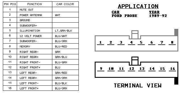 ford2?resize=640%2C350 ford ranger stereo wiring schematic wiring diagram,89 Ford Stereo Wiring