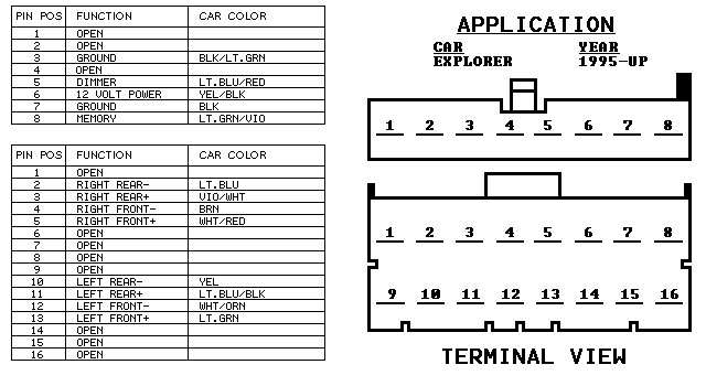 2002 ford f250 radio wiring diagram 2002 image 2002 ford f250 radio wiring diagram wiring diagrams on 2002 ford f250 radio wiring diagram