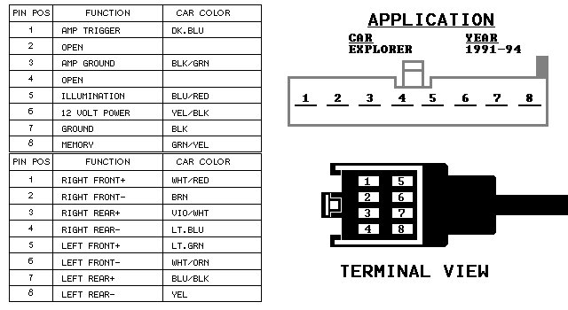 ford5?resized640%2C350 1996 ford explorer radio wiring diagram efcaviation com ford premium radio wiring harness at bayanpartner.co