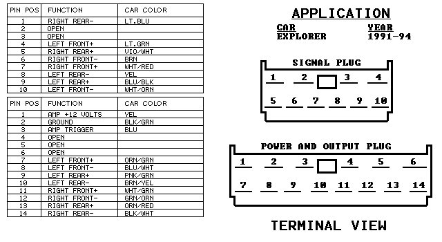 1998 ford explorer wiring diagram for stereo 1998 wiring exles and