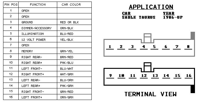 ford taurus radio wiring diagram image 1993 ford taurus radio wiring diagram 1993 wiring diagrams on 2007 ford taurus radio wiring diagram