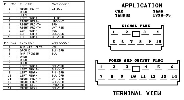 radio wiring diagram for 1996 ford explorer - wiring diagram, Wiring diagram