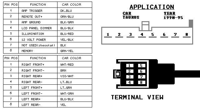 1995 ford explorer stereo wiring diagram  free download jem