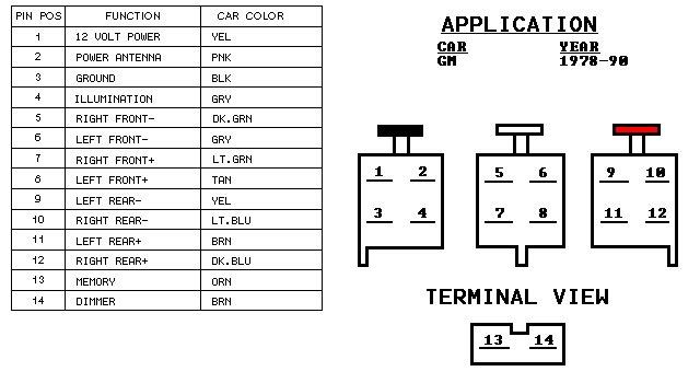 gm4?resize=640%2C350 2002 chevy silverado 2500hd radio wiring diagram best wiring,2007 Gmc Sierra Stereo Wiring Diagram