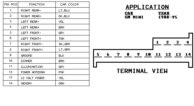 gm5 buick lesabre stereo wiring diagram buick wiring diagram 2002 buick century radio wiring diagram at crackthecode.co