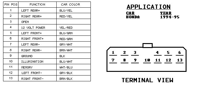 honda1 240sx stereo wiring diagram efcaviation com 1996 nissan 240sx radio wiring diagram at gsmx.co