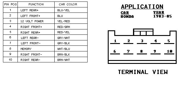 2002 honda accord stereo wiring diagram  2011 vw jetta fuse