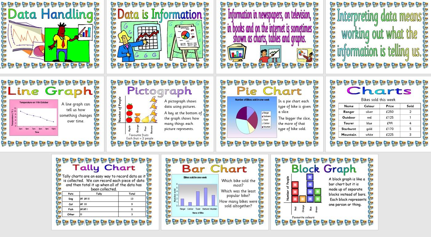 Free Printable Maths Posters Data Handing