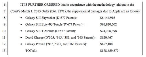 apple-samsung-patent-infringement