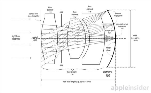 apple-curved-photosensor