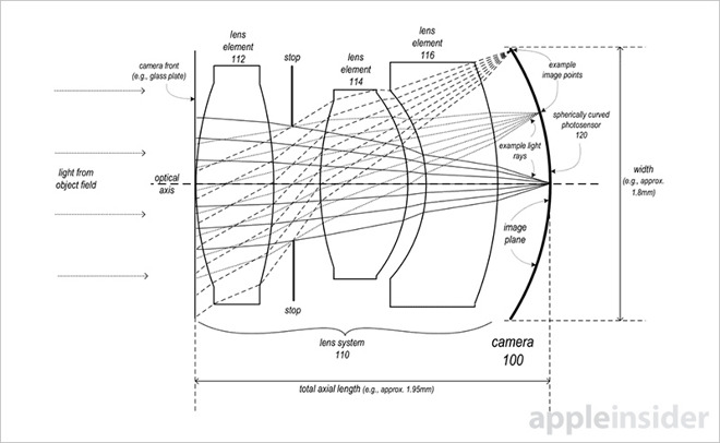apple-curved-photosensor