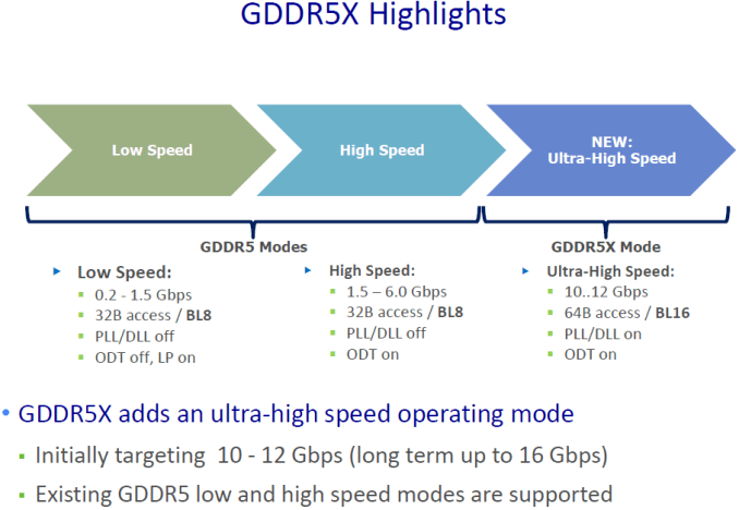 gddr5x-highlights
