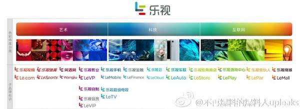 letv-new-logo