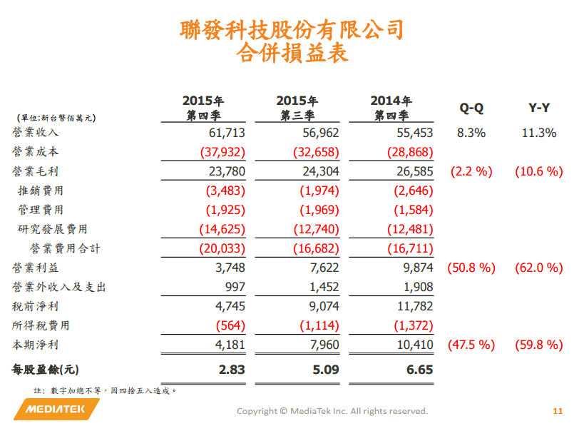 mediatek-4q15-finance