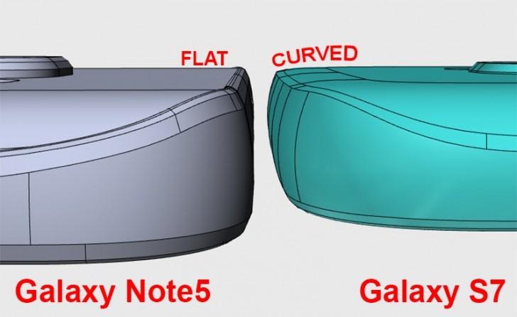 samsung-galaxy-s7-camera