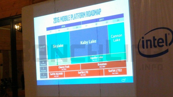 intel-2016-roadmap-where's-broxton