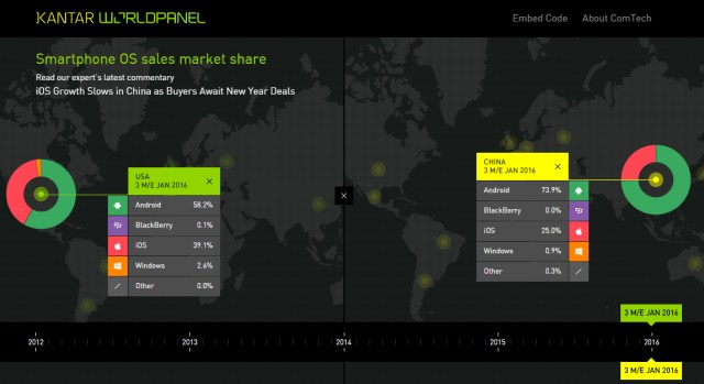 kantarworldpanel-china