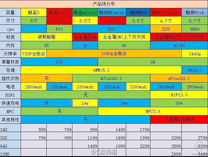 meizu-2016-roadmap