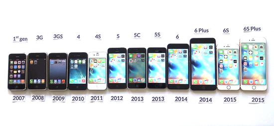 apple-iphone-evolution