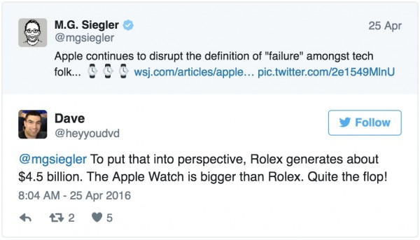 apple-watch-outsold-rolex