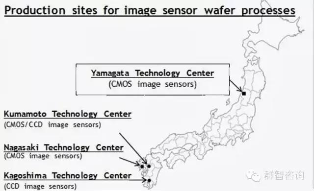 sigmaintel-production-sites-for-image-sensor-wafer-processes