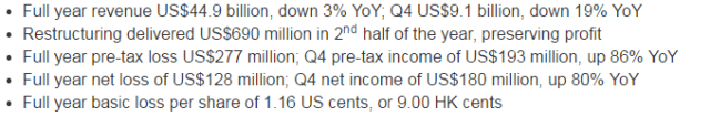 lenovo-1q16-financial-report