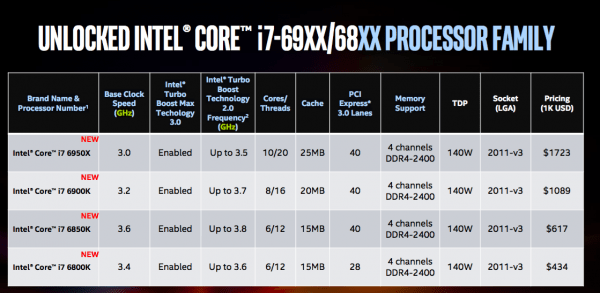 intel-core-i7-processor-family