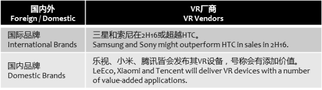 digitimes-htc-vr-face-competition-2h16