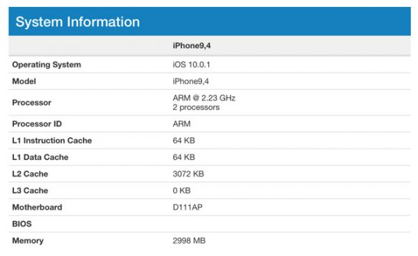 gfxbench-3gb-ram-iphone-7-plus