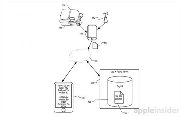 10-26: Apple, HTC financial report