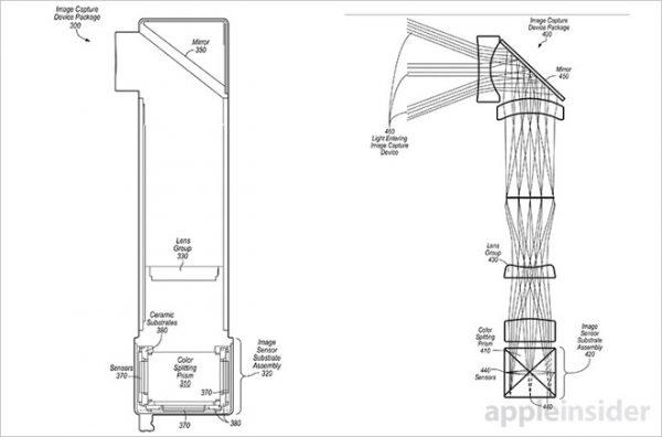 apple-patent-multisensor-camera