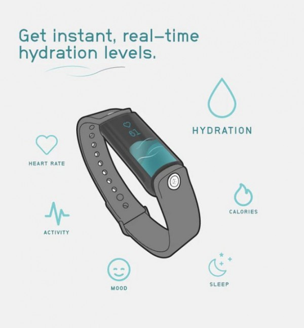 lvl-dehydration-band